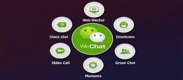WeChat New Functions You Need To Know
